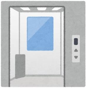 一瞬混乱する「エレベーターの開閉ボタン」デザイン問題、ついに決着ww